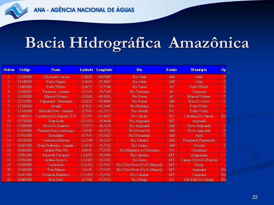 22 Bacia Hidrográfica Amazônica