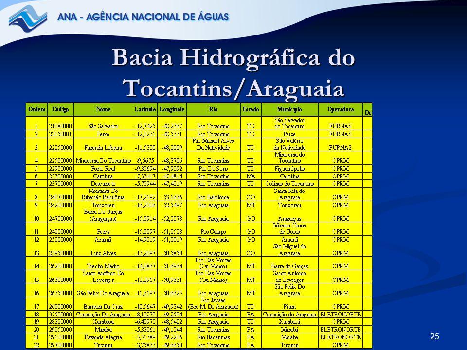 25 Bacia Hidrográfica do Tocantins/Araguaia