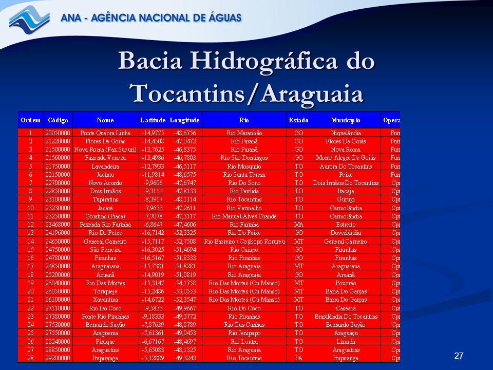 27 Bacia Hidrográfica do Tocantins/Araguaia