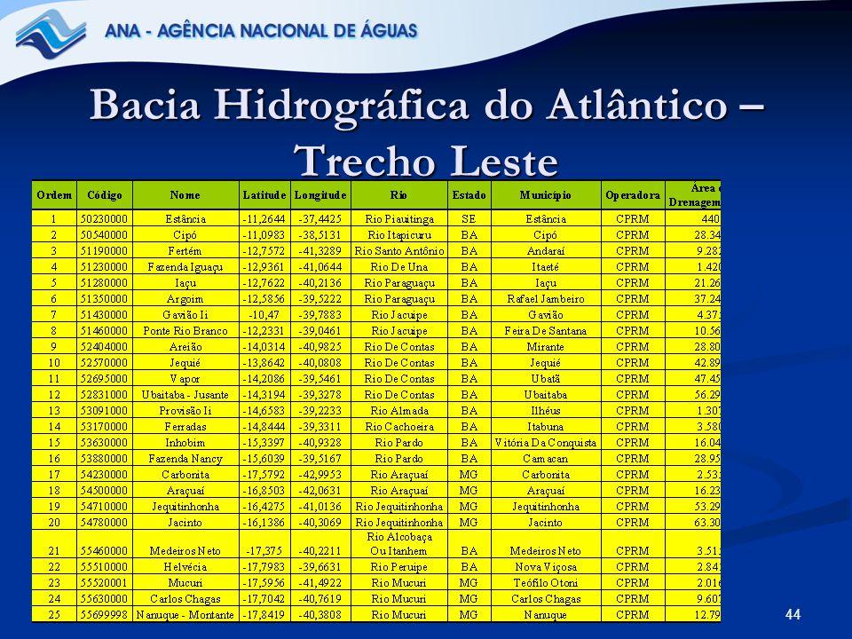 44 Bacia Hidrográfica do Atlântico – Trecho Leste