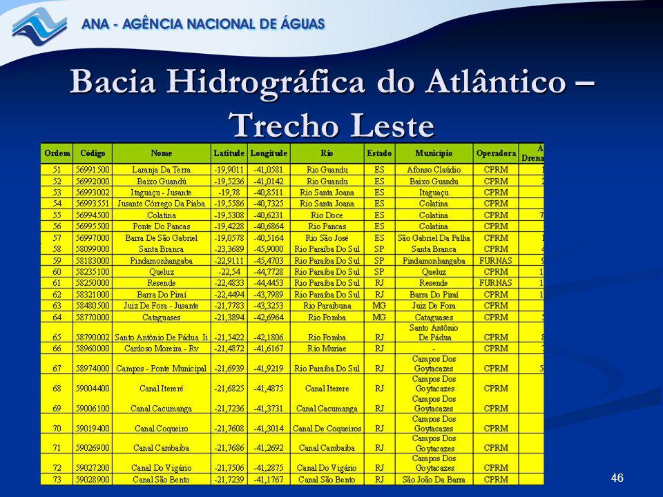 46 Bacia Hidrográfica do Atlântico – Trecho Leste