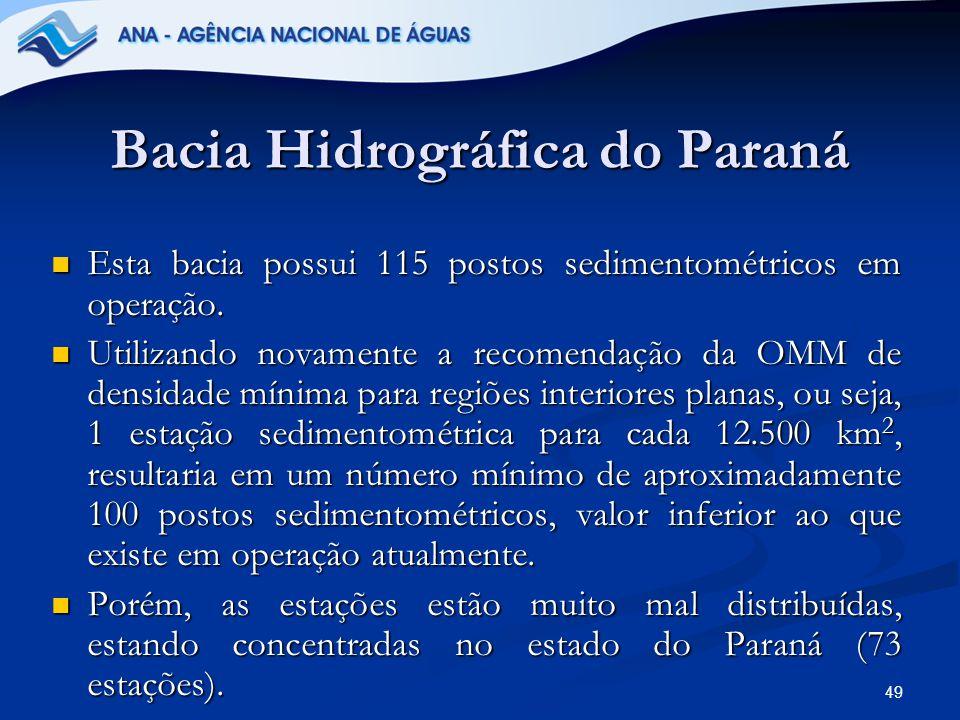 49 Bacia Hidrográfica do Paraná Esta bacia possui 115 postos sedimentométricos em operação. Esta bacia possui 115 postos sedimentométricos em operação
