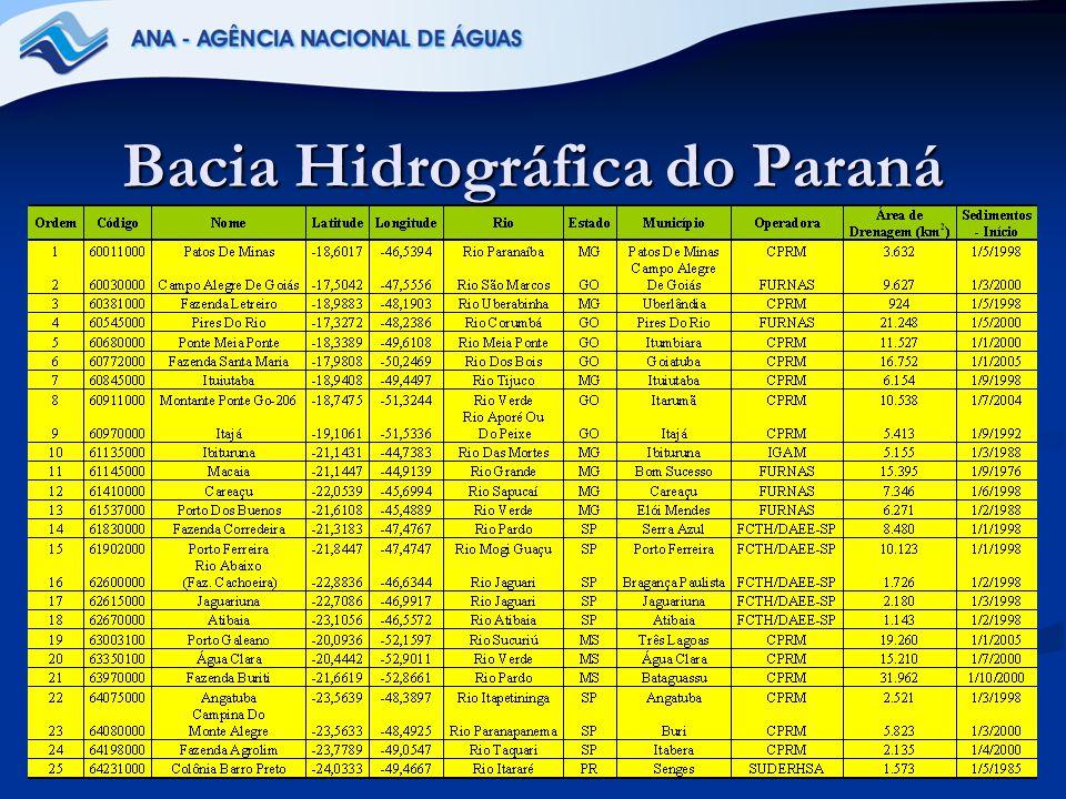 52 Bacia Hidrográfica do Paraná