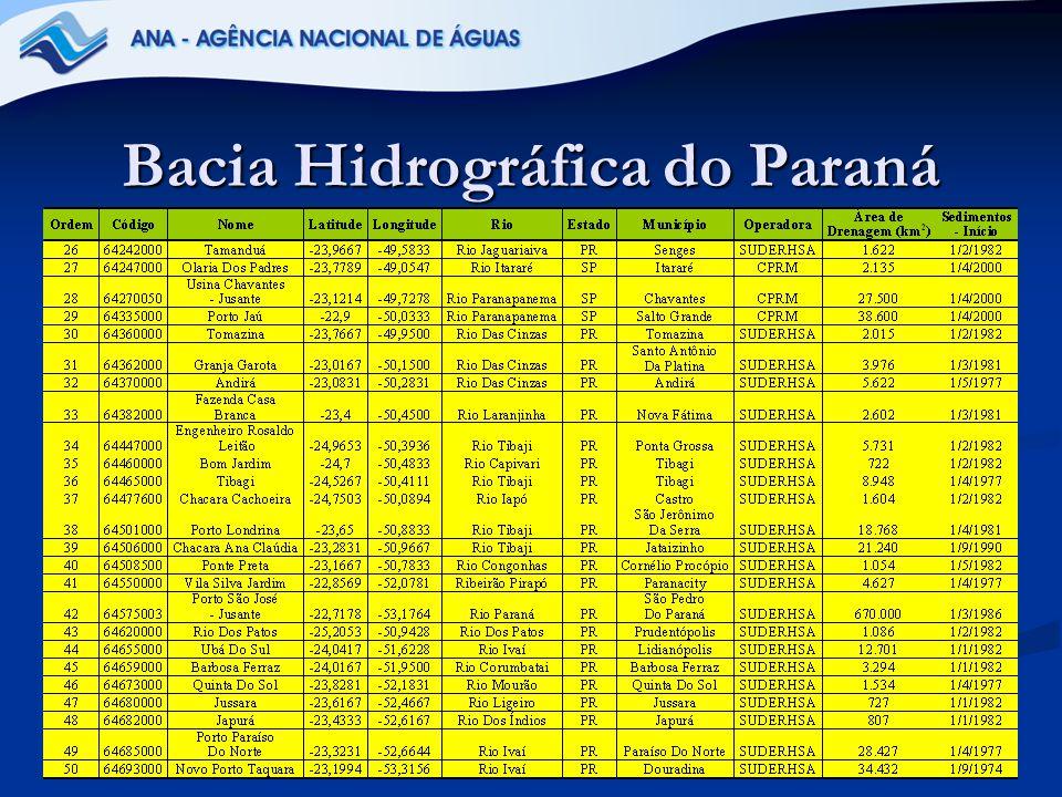 53 Bacia Hidrográfica do Paraná
