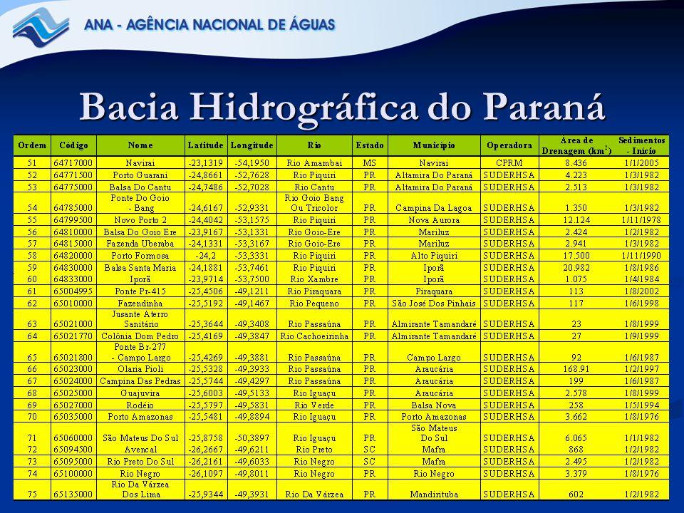 54 Bacia Hidrográfica do Paraná