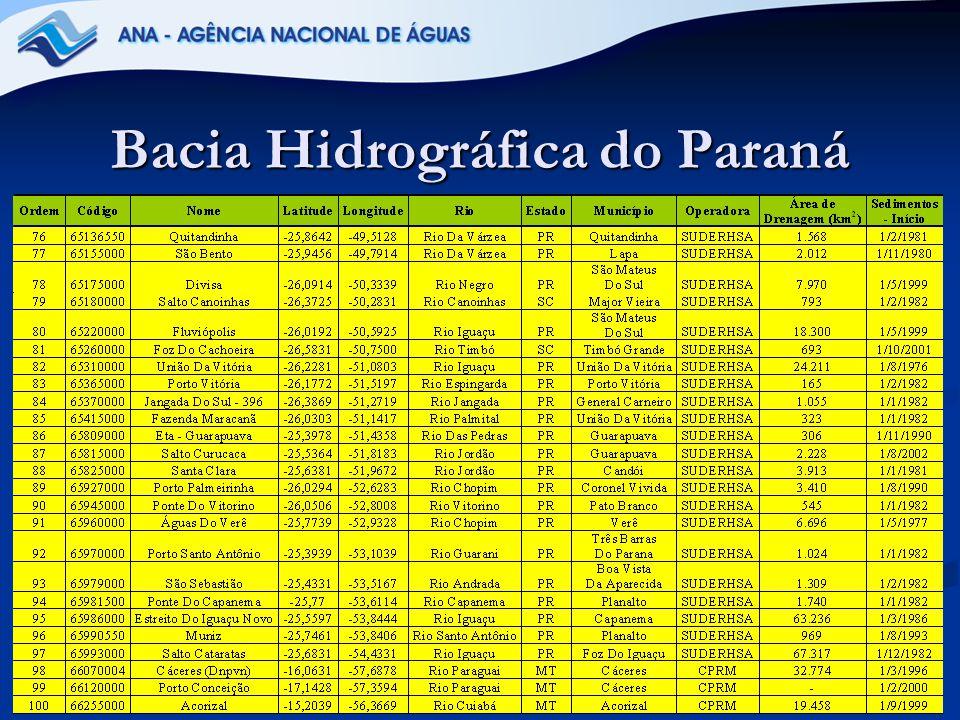 55 Bacia Hidrográfica do Paraná