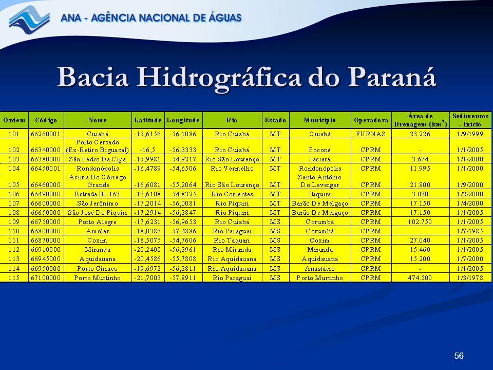 56 Bacia Hidrográfica do Paraná