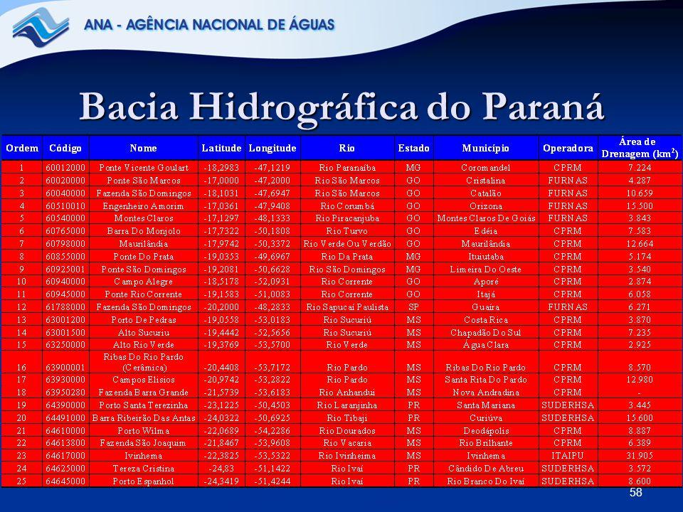 58 Bacia Hidrográfica do Paraná