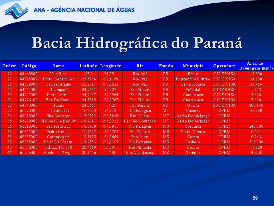 59 Bacia Hidrográfica do Paraná