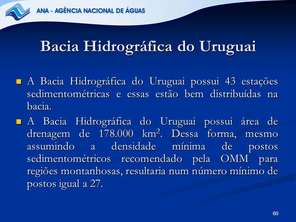60 Bacia Hidrográfica do Uruguai A Bacia Hidrográfica do Uruguai possui 43 estações sedimentométricas e essas estão bem distribuídas na bacia. A Bacia