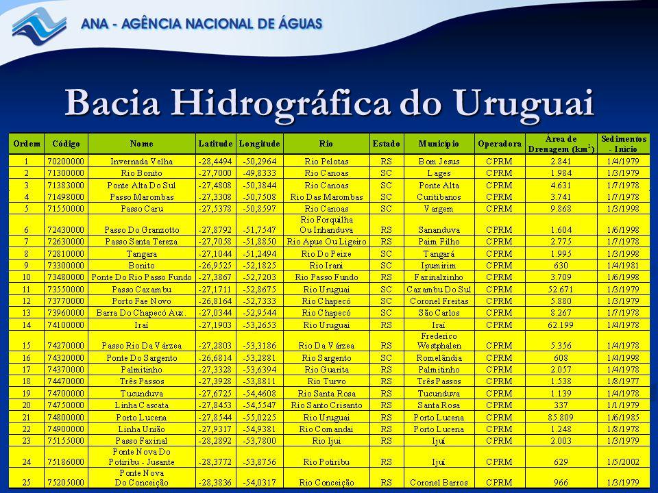 63 Bacia Hidrográfica do Uruguai