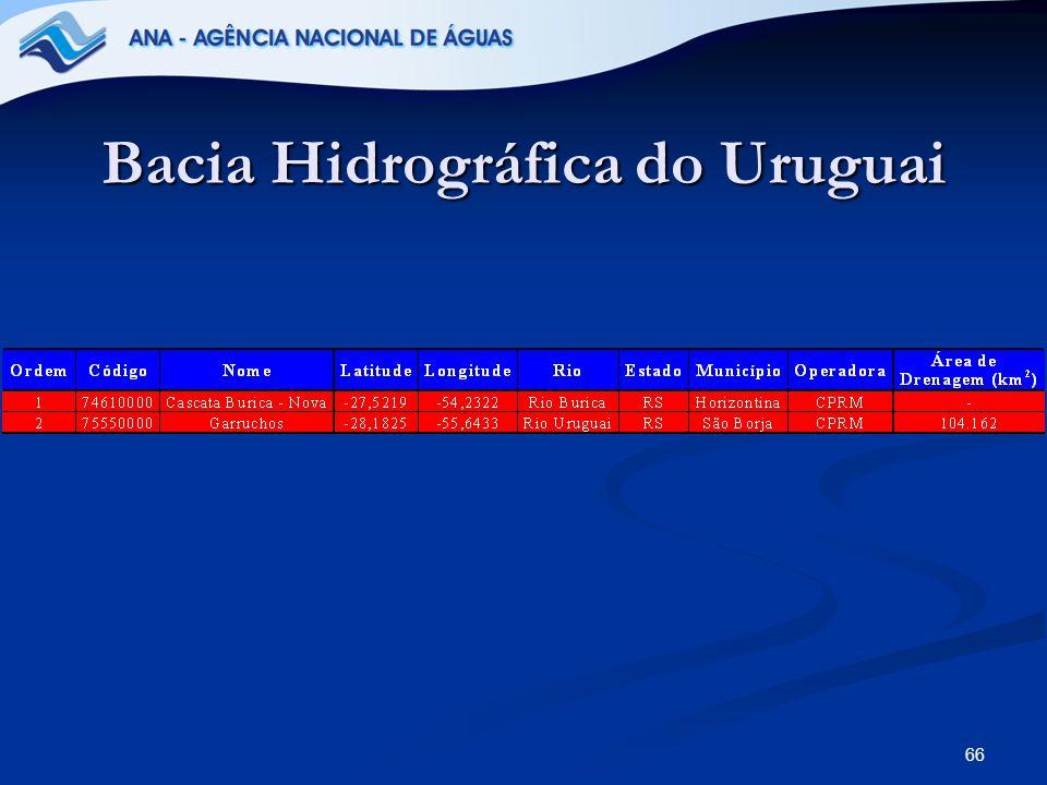 66 Bacia Hidrográfica do Uruguai