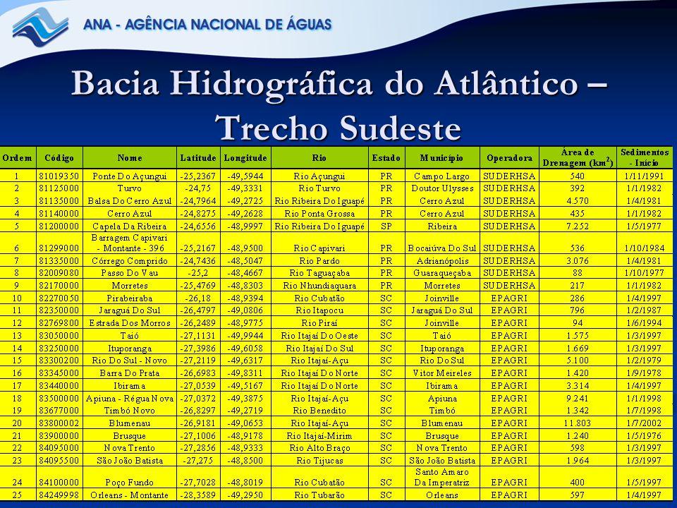 69 Bacia Hidrográfica do Atlântico – Trecho Sudeste