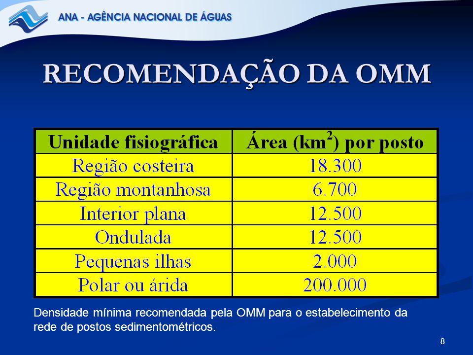 8 RECOMENDAÇÃO DA OMM Densidade mínima recomendada pela OMM para o estabelecimento da rede de postos sedimentométricos.