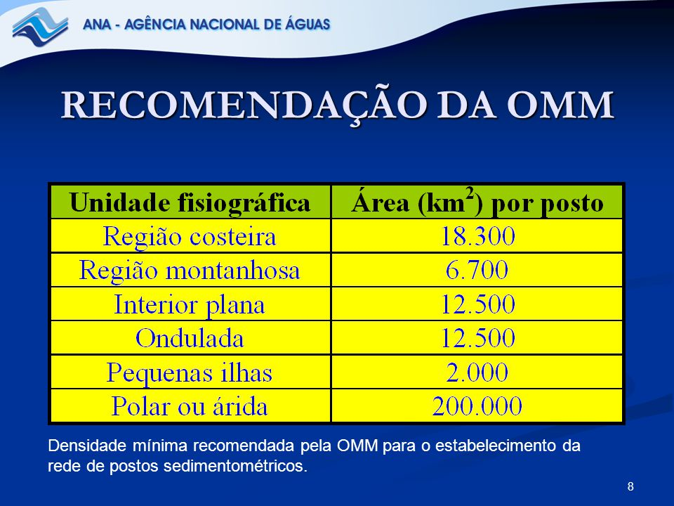 9 MAPA DE POTENCIAL DE PRODUÇÃO DE SEDIMENTOS Mapa de Potencial de Produção de Sedimentos do Brasil (Campagnoli et al, 2004).