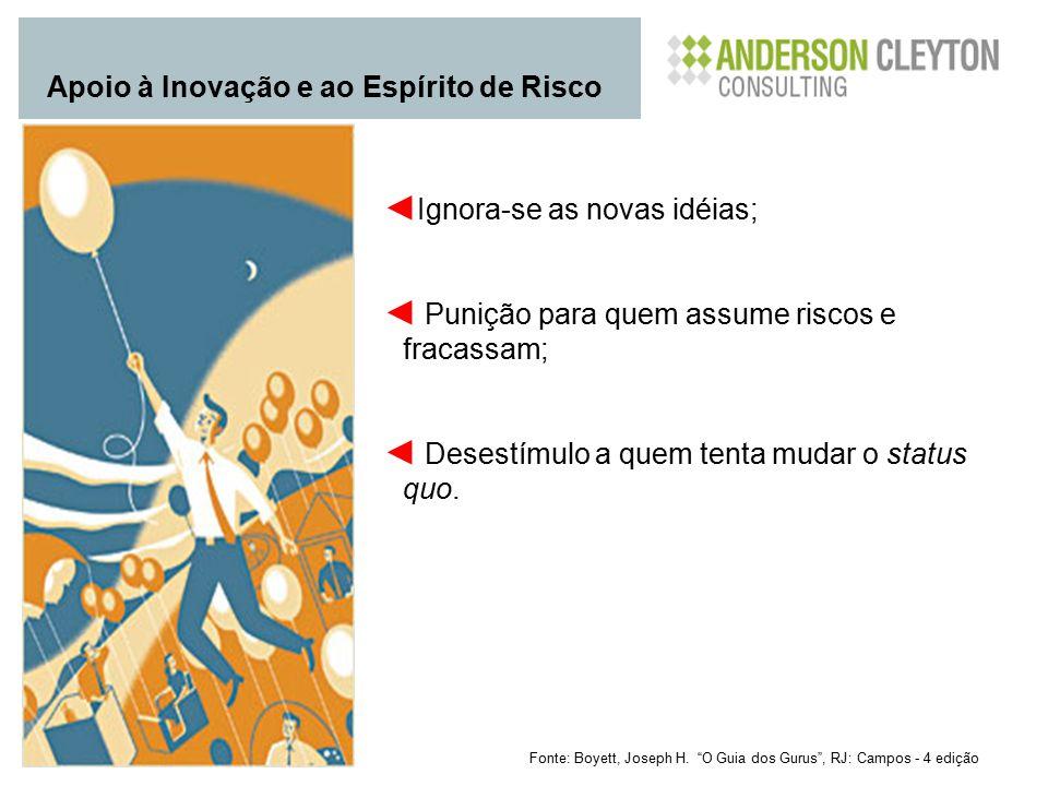 """Fonte: Boyett, Joseph H. """"O Guia dos Gurus"""", RJ: Campos - 4 edição Apoio à Inovação e ao Espírito de Risco ◄ Ignora-se as novas idéias; ◄ Punição para"""
