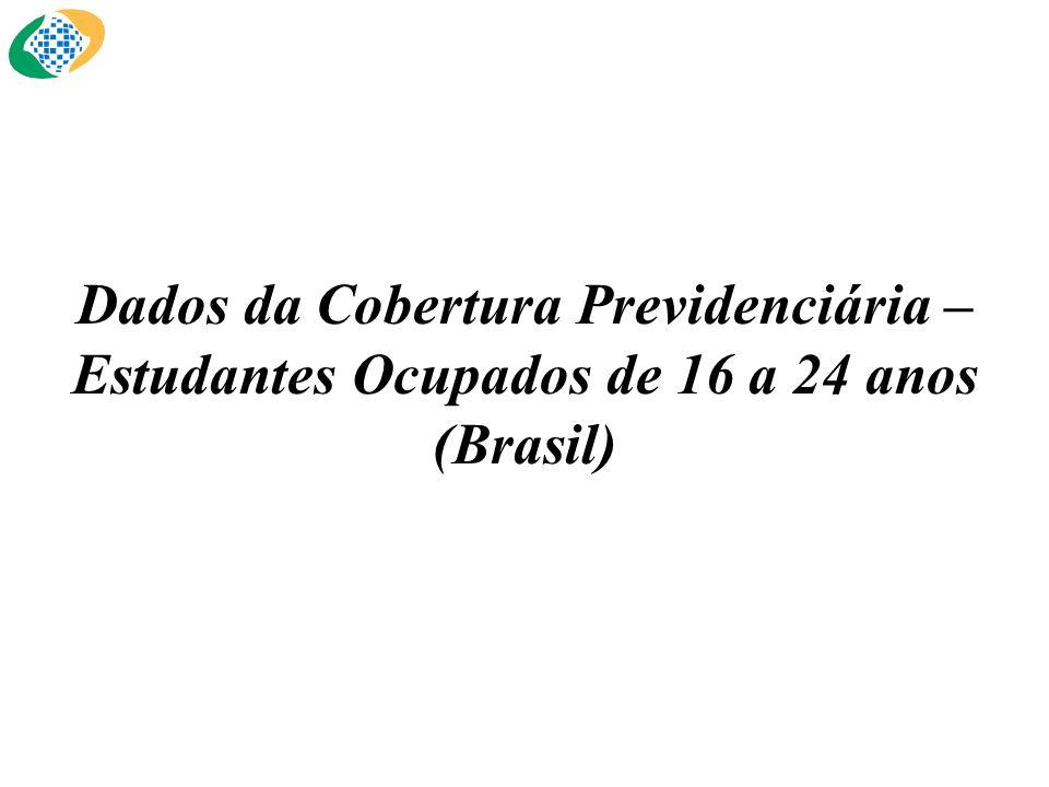 Dados da Cobertura Previdenciária – Estudantes Ocupados de 16 a 24 anos (Brasil)