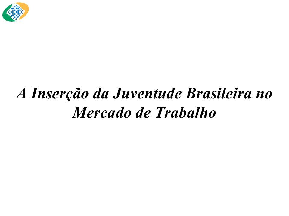 A Inserção da Juventude Brasileira no Mercado de Trabalho