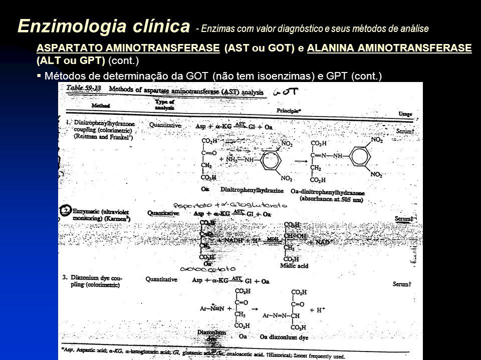 Enzimologia clínica - Enzimas com valor diagnóstico e seus métodos de análise ASPARTATO AMINOTRANSFERASE (AST ou GOT) e ALANINA AMINOTRANSFERASE (ALT