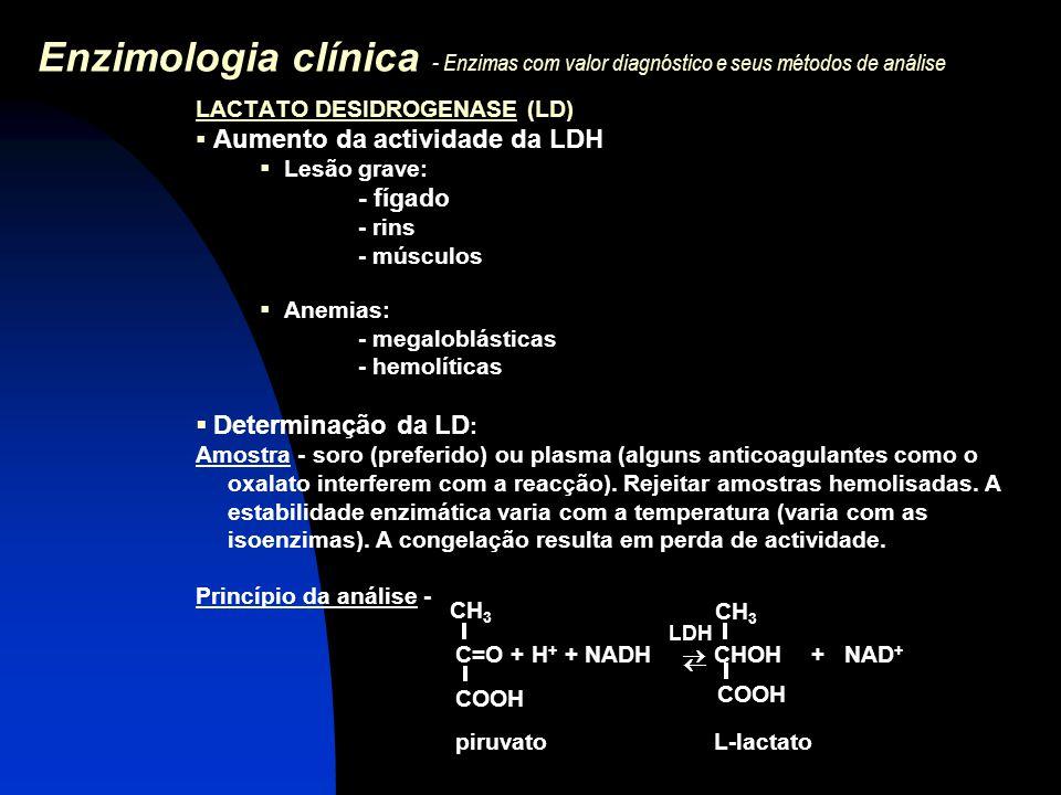 Enzimologia clínica - Enzimas com valor diagnóstico e seus métodos de análise LACTATO DESIDROGENASE (LD)  Aumento da actividade da LDH  Lesão grave: