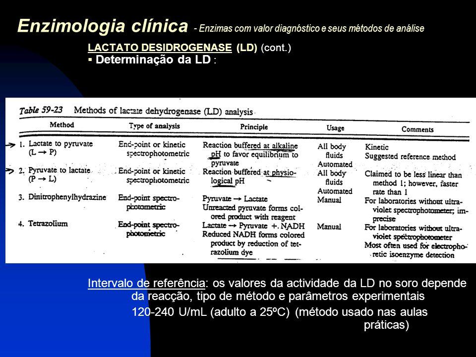 Enzimologia clínica - Enzimas com valor diagnóstico e seus métodos de análise LACTATO DESIDROGENASE (LD) (cont.)  Determinação da LD : Intervalo de r