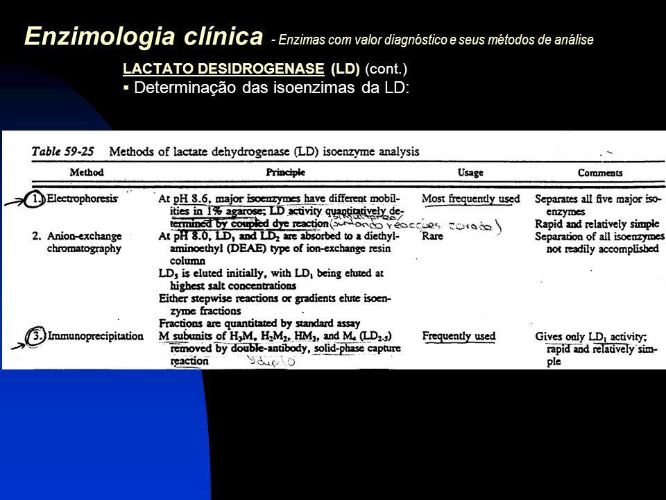 Enzimologia clínica - Enzimas com valor diagnóstico e seus métodos de análise LACTATO DESIDROGENASE (LD) (cont.)  Determinação das isoenzimas da LD: