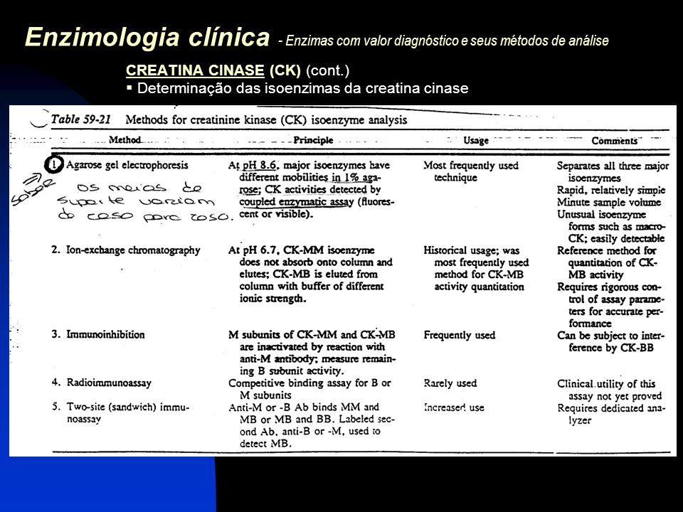Enzimologia clínica - Enzimas com valor diagnóstico e seus métodos de análise CREATINA CINASE (CK) (cont.)  Determinação das isoenzimas da creatina c