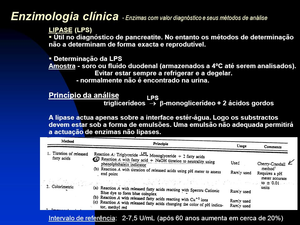 Enzimologia clínica - Enzimas com valor diagnóstico e seus métodos de análise LIPASE (LPS)  Útil no diagnóstico de pancreatite. No entanto os métodos