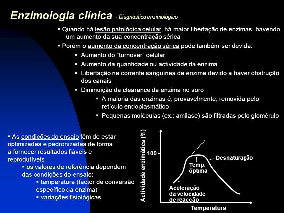 Enzimologia clínica - Diagnóstico enzimológico  Quando há lesão patológica celular, há maior libertação de enzimas, havendo um aumento da sua concent