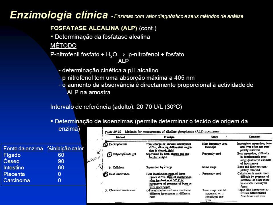 Enzimologia clínica - Enzimas com valor diagnóstico e seus métodos de análise FOSFATASE ÁCIDA (ACP)  Enzima presente em elevada concentração na glândula prostática, mas tb nos GV, plaquetas, ossos, fígado e baço  Causas de aumento sérico:  A concentração aumenta em 20% dos doentes com tumores confinados à glândula prostática.