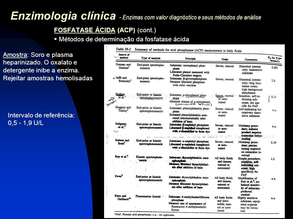 Enzimologia clínica - Enzimas com valor diagnóstico e seus métodos de análise LACTATO DESIDROGENASE (LD) (cont.)  Determinação da LD : Intervalo de referência: os valores da actividade da LD no soro depende da reacção, tipo de método e parâmetros experimentais 120-240 U/mL (adulto a 25ºC) (método usado nas aulas práticas)