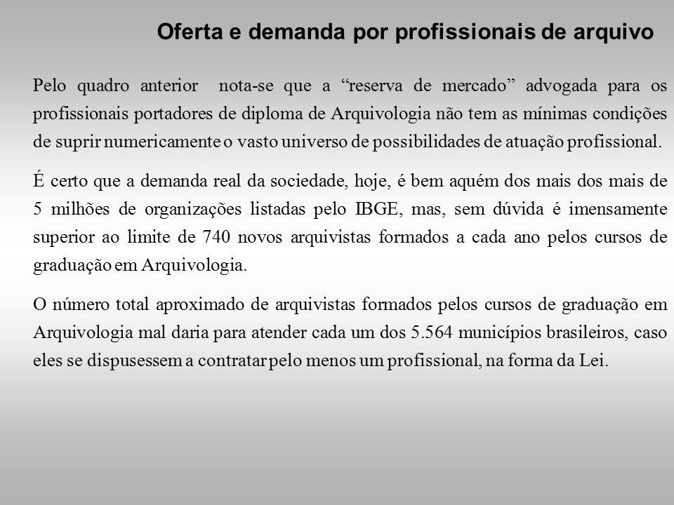 Pelo quadro anterior nota-se que a reserva de mercado advogada para os profissionais portadores de diploma de Arquivologia não tem as mínimas condições de suprir numericamente o vasto universo de possibilidades de atuação profissional.