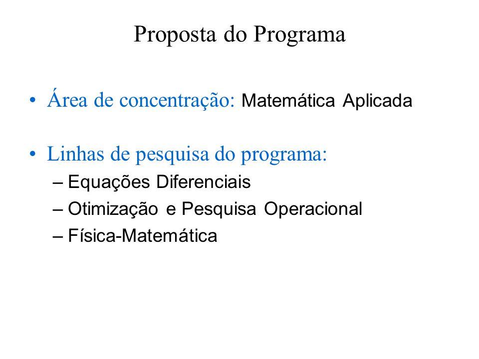Proposta do Programa Área de concentração: Matemática Aplicada Linhas de pesquisa do programa: –Equações Diferenciais –Otimização e Pesquisa Operacion