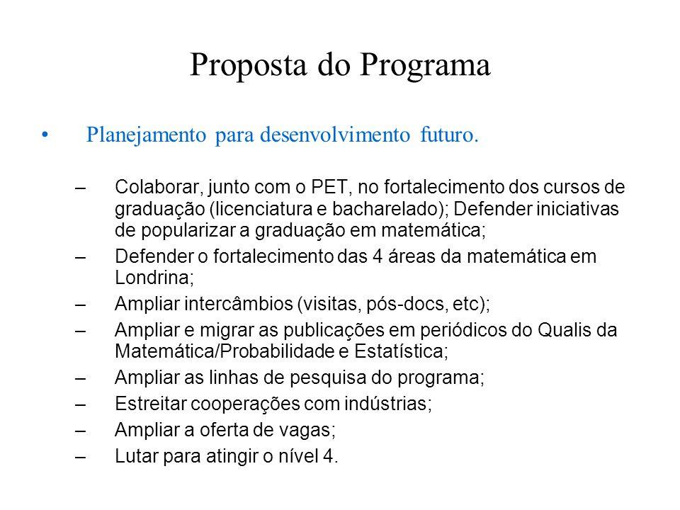 Planejamento para desenvolvimento futuro. –Colaborar, junto com o PET, no fortalecimento dos cursos de graduação (licenciatura e bacharelado); Defende