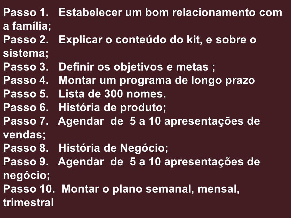 Passo 1. Estabelecer um bom relacionamento com a família; Passo 2. Explicar o conteúdo do kit, e sobre o sistema; Passo 3. Definir os objetivos e meta