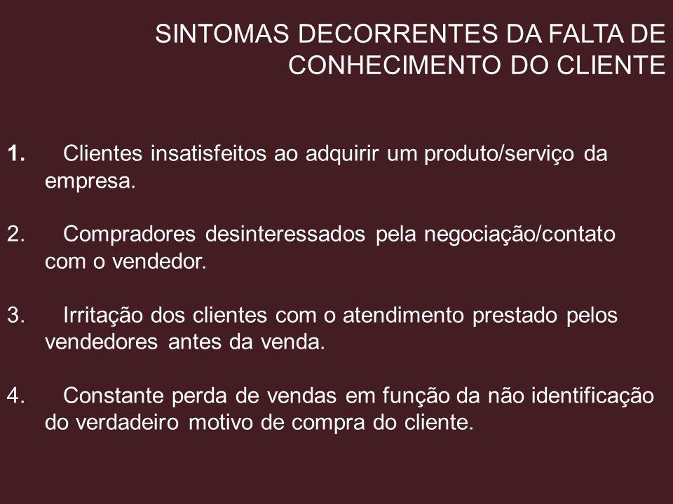 SINTOMAS DECORRENTES DA FALTA DE CONHECIMENTO DO CLIENTE 1. Clientes insatisfeitos ao adquirir um produto/serviço da empresa. 2. Compradores desintere