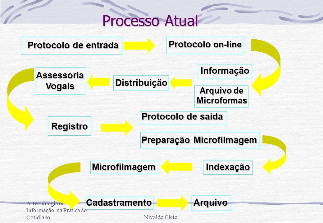 A Tecnologia da Informação na Prática do CotidianoNivaldo Cleto Processo Atual Protocolo de entrada Protocolo on-line Informação Distribuição AssessoriaVogais Registro Protocolo de saída Preparação Microfilmagem Indexação Microfilmagem Cadastramento Arquivo Arquivo de Microformas