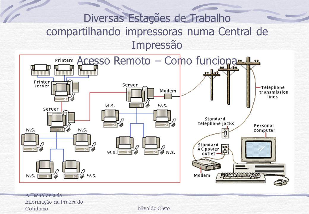 A Tecnologia da Informação na Prática do CotidianoNivaldo Cleto Diversas Estações de Trabalho compartilhando impressoras numa Central de Impressão Acesso Remoto – Como funciona