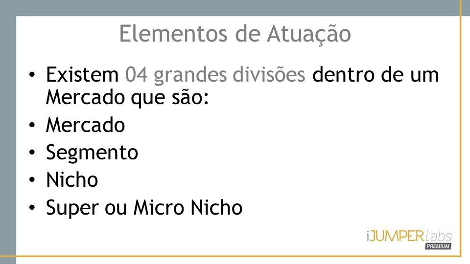 Elementos de Atuação Existem 04 grandes divisões dentro de um Mercado que são: Mercado Segmento Nicho Super ou Micro Nicho