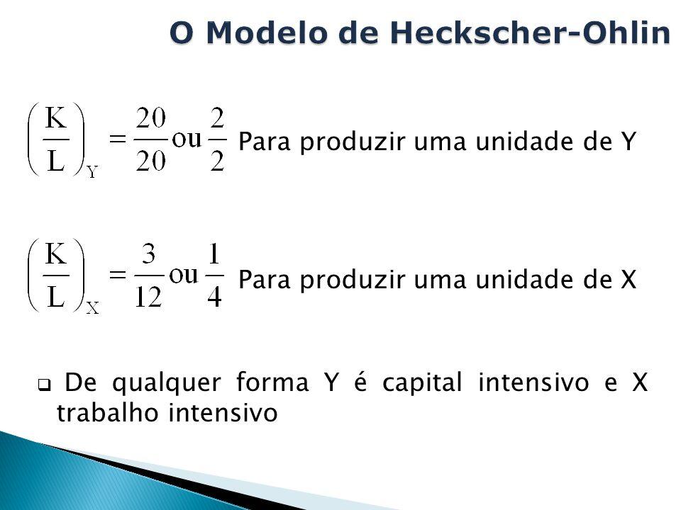 Para produzir uma unidade de Y Para produzir uma unidade de X  De qualquer forma Y é capital intensivo e X trabalho intensivo