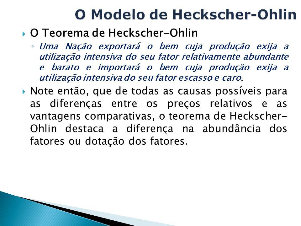  O Teorema de Heckscher-Ohlin ◦ Uma Nação exportará o bem cuja produção exija a utilização intensiva do seu fator relativamente abundante e barato e