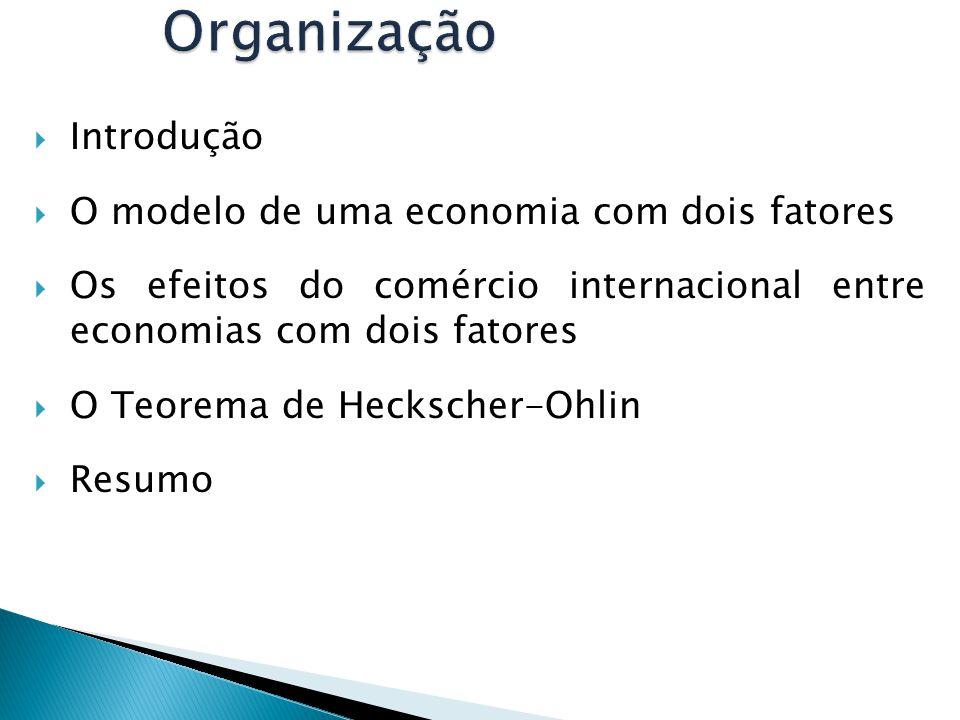  Introdução  O modelo de uma economia com dois fatores  Os efeitos do comércio internacional entre economias com dois fatores  O Teorema de Hecksc
