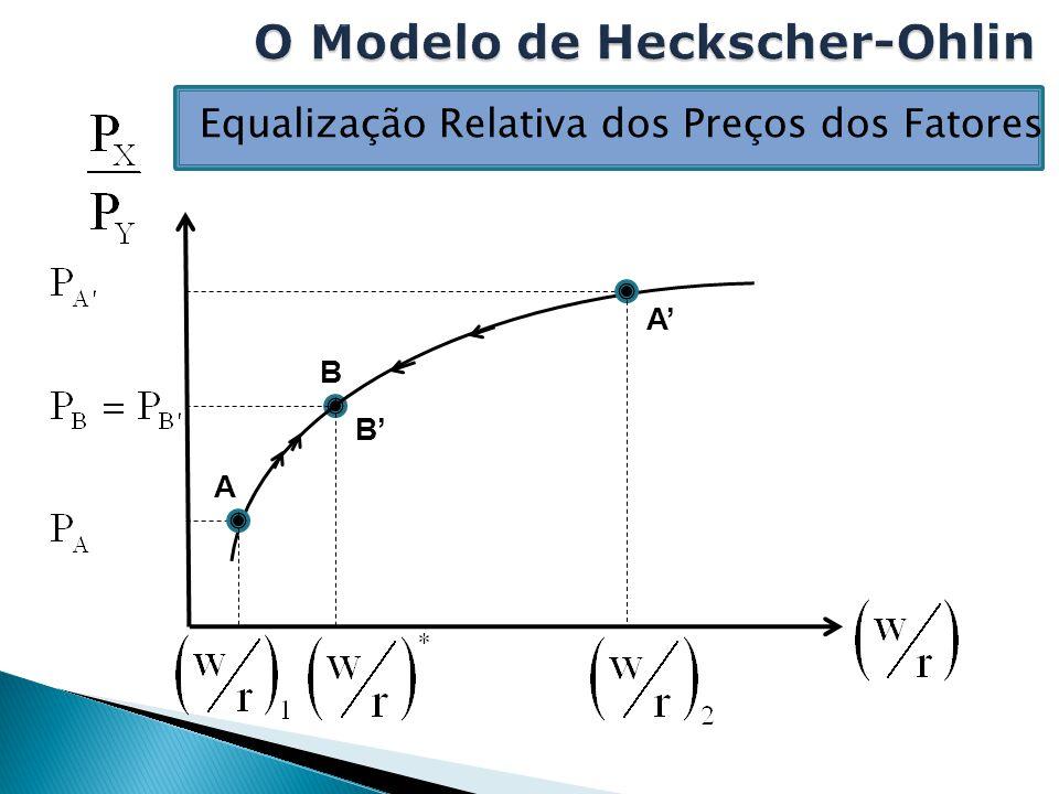 Equalização Relativa dos Preços dos Fatores B B' A' A