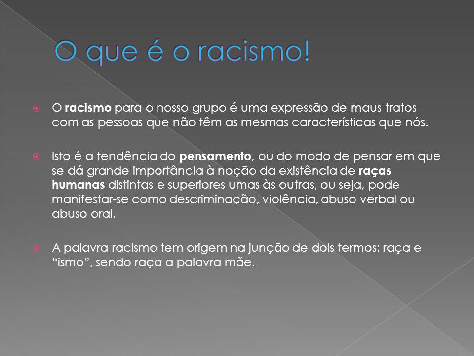  O racismo para o nosso grupo é uma expressão de maus tratos com as pessoas que não têm as mesmas características que nós.