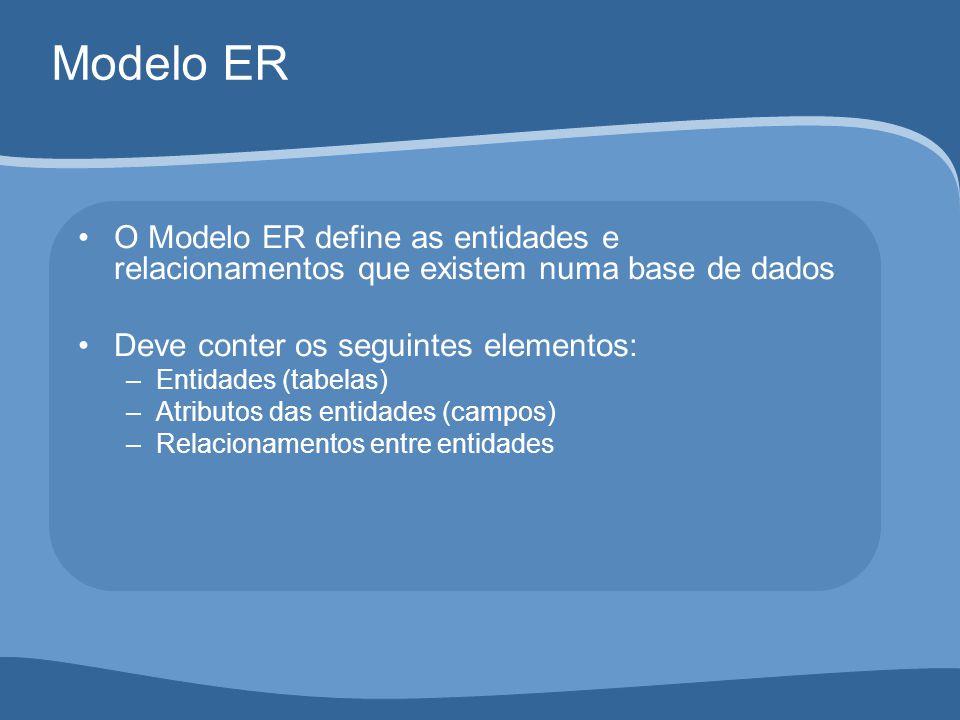 Modelo ER O Modelo ER define as entidades e relacionamentos que existem numa base de dados Deve conter os seguintes elementos: –Entidades (tabelas) –Atributos das entidades (campos) –Relacionamentos entre entidades