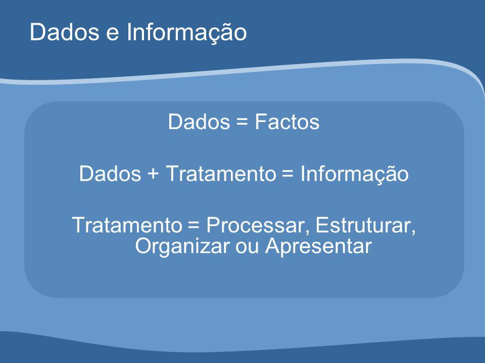 Dados e Informação Dados = Factos Dados + Tratamento = Informação Tratamento = Processar, Estruturar, Organizar ou Apresentar