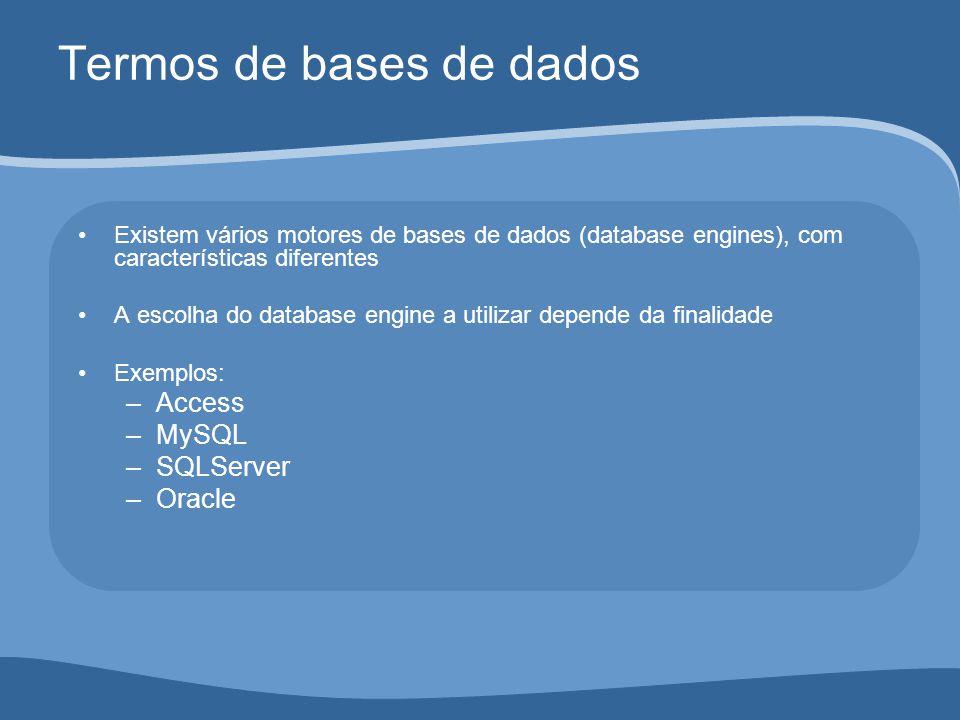 Termos de bases de dados Existem vários motores de bases de dados (database engines), com características diferentes A escolha do database engine a utilizar depende da finalidade Exemplos: –Access –MySQL –SQLServer –Oracle