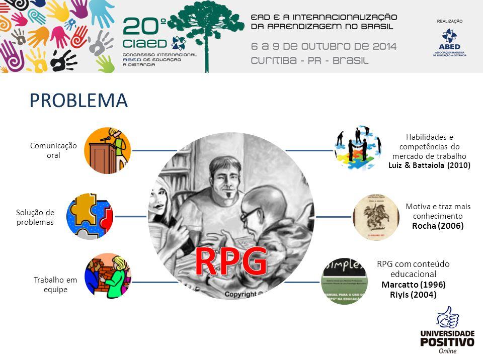 PROBLEMA Comunicação oral Trabalho em equipe Habilidades e competências do mercado de trabalho Luiz & Battaiola (2010) Motiva e traz mais conhecimento