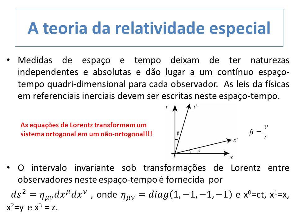 A teoria da relatividade especial As equações de Lorentz transformam um sistema ortogonal em um não-ortogonal!!!