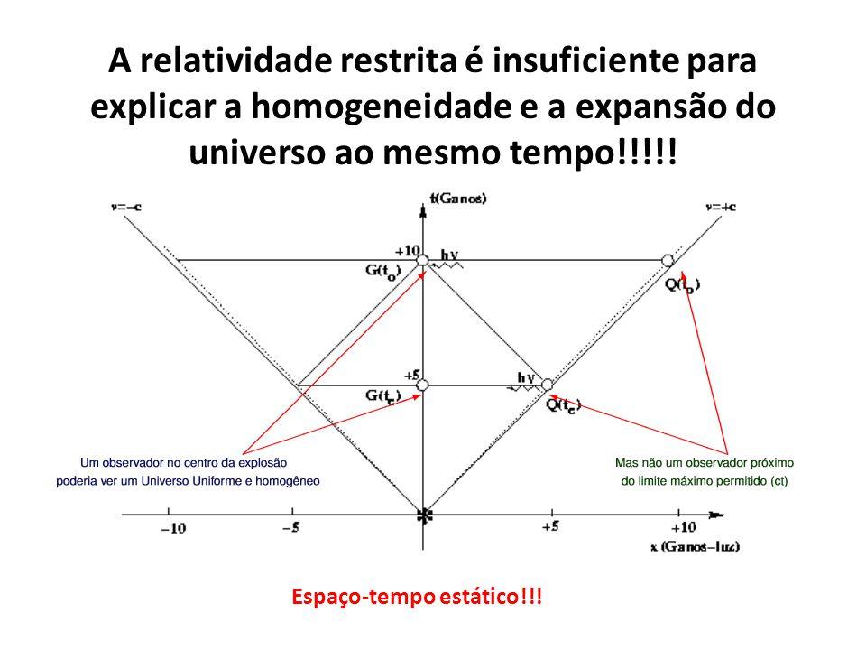 A relatividade restrita é insuficiente para explicar a homogeneidade e a expansão do universo ao mesmo tempo!!!!! Espaço-tempo estático!!!